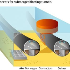 submerged floating tunnel