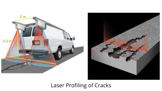 Laser Profiling of road cracks